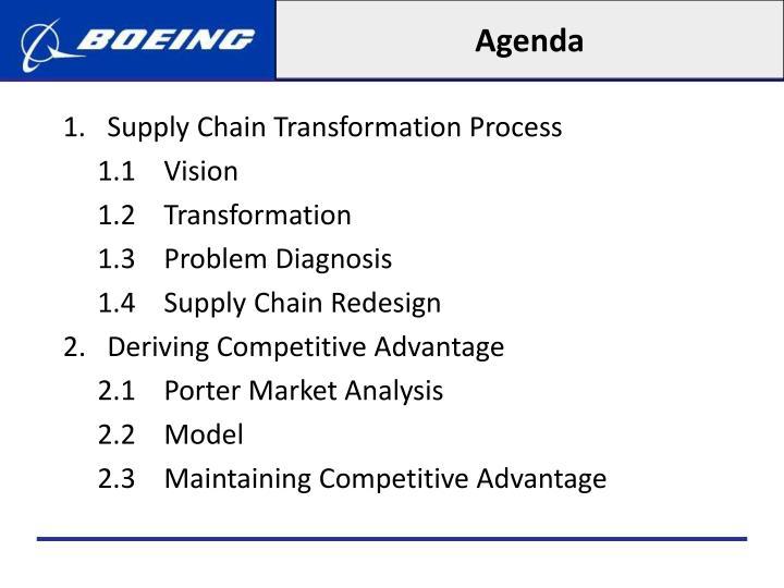 boeing value chain