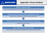 appendix future outlook