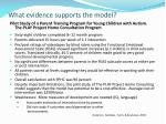 what evidence supports the model