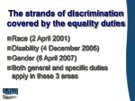 the strands of discrimination covered by the equality duties