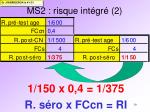 ms2 risque int gr 2