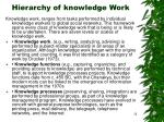 hierarchy of knowledge work
