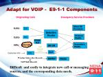 adapt for voip e9 1 1 components