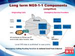 long term ng9 1 1 components simplified