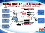 nena ng9 1 1 i3 elements simplified diagram with english subtitles