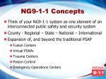 ng9 1 1 concepts