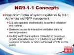 ng9 1 1 concepts40
