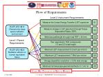 flow of requirements