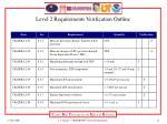 level 2 requirements verification outline