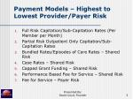 payment models highest to lowest provider payer risk