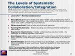 the levels of systematic collaboration integration