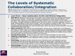 the levels of systematic collaboration integration29