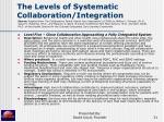 the levels of systematic collaboration integration31