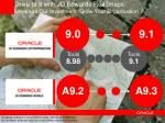 drive to 9 with jd edwards roadmaps leverage our investment grow your organization