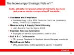 the increasingly strategic role of it
