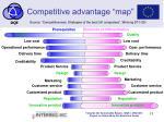 competitive advantage map