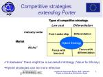 competitive strategies extending porter