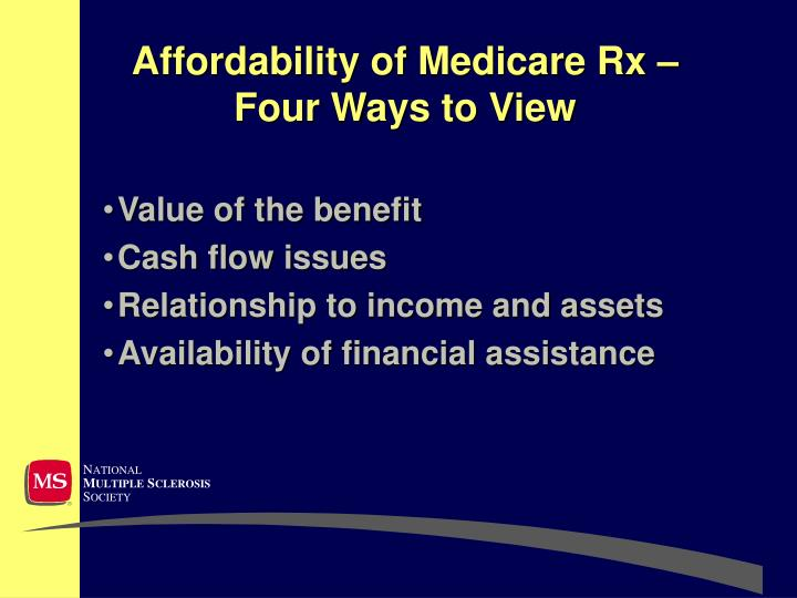 Affordability of medicare rx four ways to view