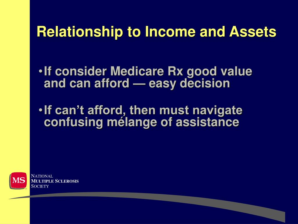 Relationship to Income and Assets