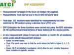 emf assessment