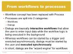from workflows to processes