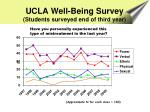 ucla well being survey students surveyed end of third year
