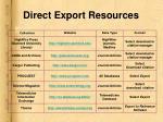 direct export resources31