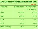 availability of fertilizers kharif 2007