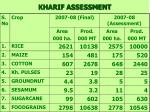 kharif assessment