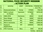 national food security mission action plan