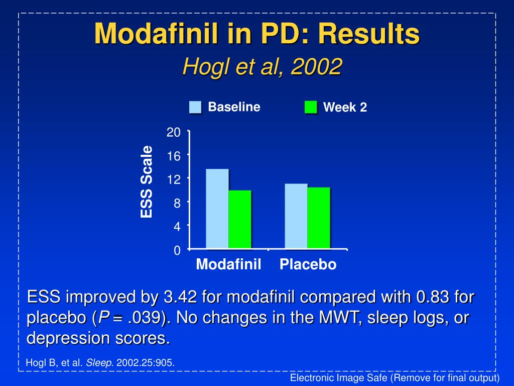 Modafinil in PD: Results