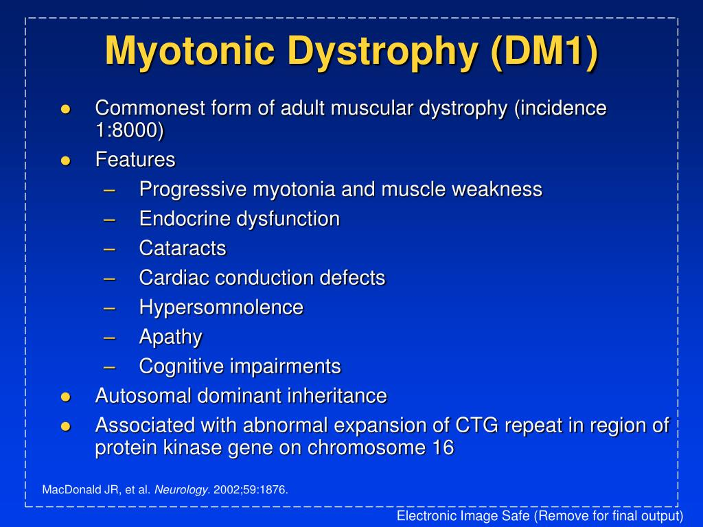 Myotonic Dystrophy (DM1)