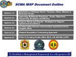 scma ibsp document outline
