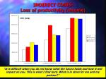 indirect costs loss of productivity income