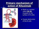 primary mechanism of action of rituximab