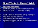 side effects in phase i trial