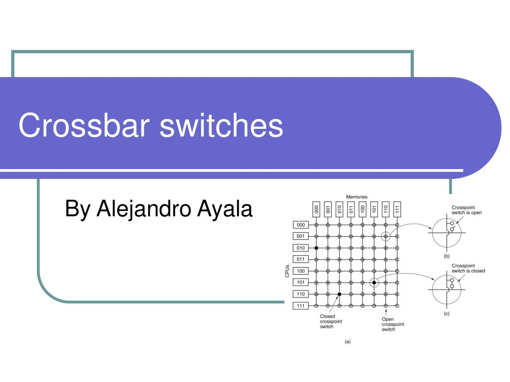crossbar switches l.