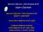 recursos cies 2007 plano estadual de ep sessp e cosems sp