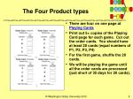 the four product types