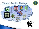 today s facility manager