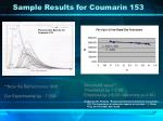 sample results for coumarin 153
