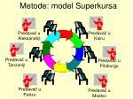 metode model super kursa