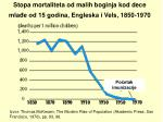 stopa mortaliteta od malih boginja kod dece mla e od 15 godina engleska i vels 1850 1970