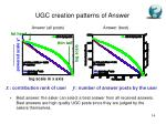 ugc creation patterns of answer