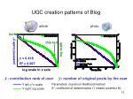 ugc creation patterns of blog