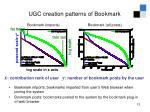 ugc creation patterns of bookmark