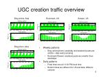 ugc creation traffic overview
