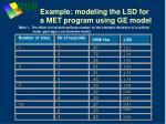 example modeling the lsd for a met program using ge model15