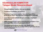 keunggulan kompetitif tahapan model resource based