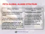 peta global aliansi stratejik156